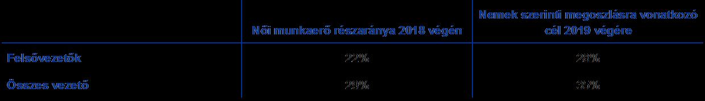 az internetes jövedelemre vonatkozó információkat közzéteszik)