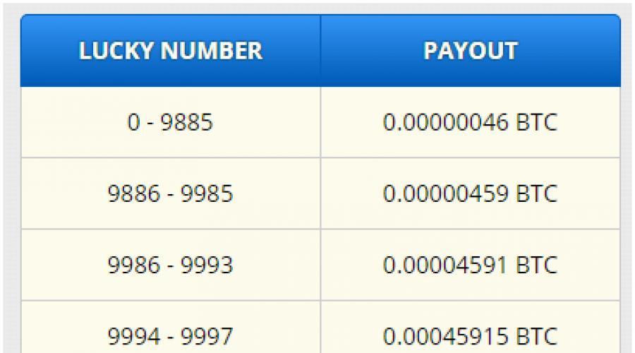 bitcoin weboldalak listája