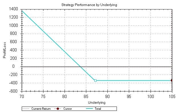 opciós kereskedési kockázatok bináris opciók mutatója var mov avg3