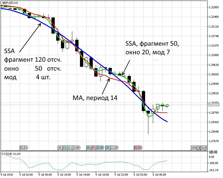 bináris opciós kereskedelem fibonacci szintek szerint