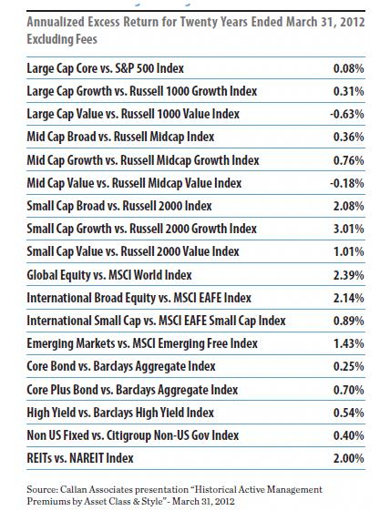 Legjobb 15 befektetési lehetőség ban | portobalaton.hu
