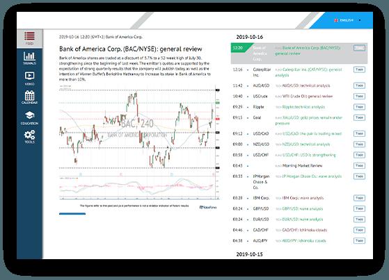 Bonds Trading with HF Markets | Forex Broker