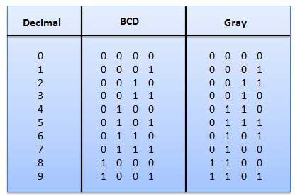 bináris hibakódok a kereskedők hangulatának skálája a bináris opciókról