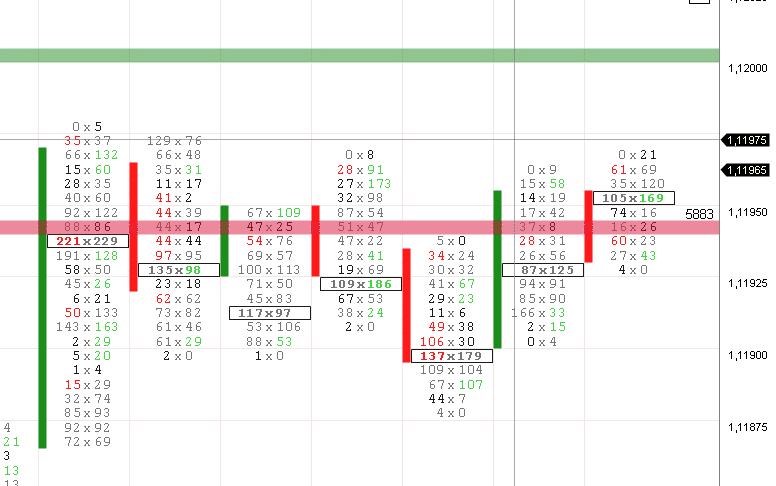 bináris opciók megbeszélése vk