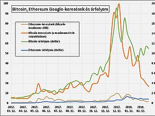 bitcoin legújabb előrejelzése)
