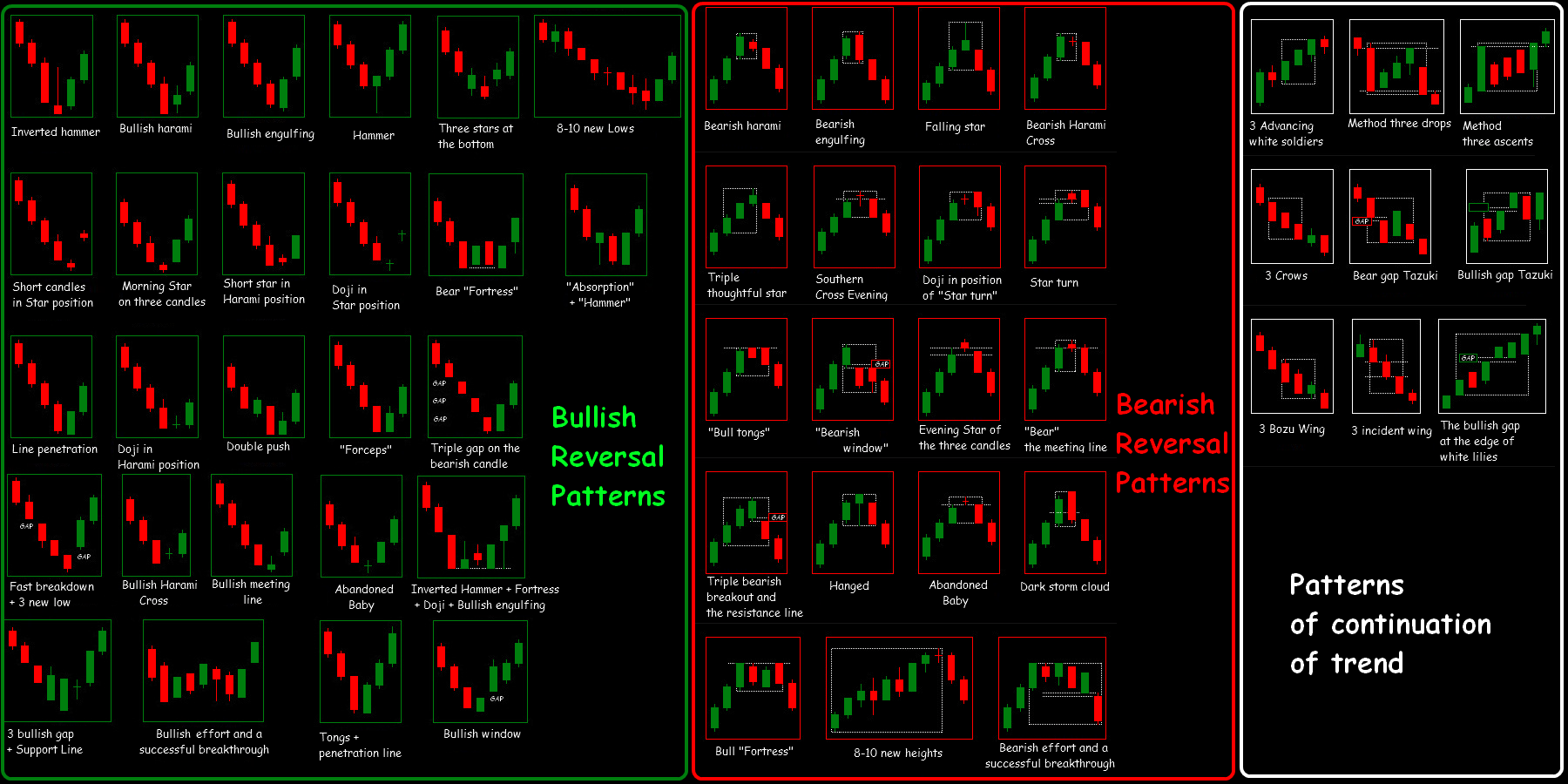 bináris bnomo befektetési opciók