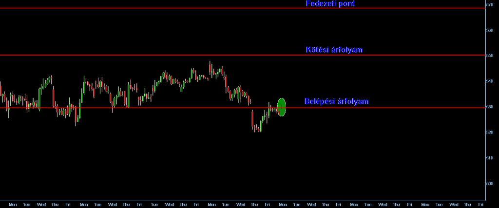 FXFlat bináris opciók: fontos információk a kereskedők számára | Stock Trend System