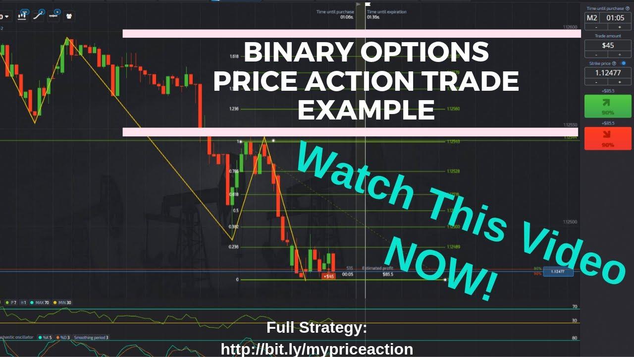 rs index bináris opciók)