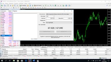 együttműködés egy kereskedő központtal bináris opciók apigon mutatója