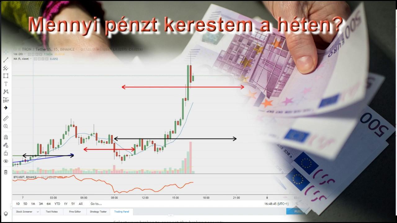 Kerestem pénzt)