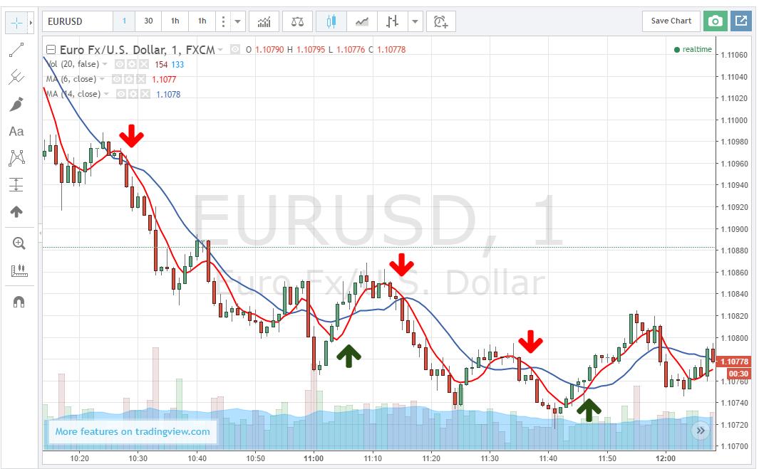 valuta kereskedési fórum)