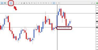 Melyek a piac órák / kereskedési órák?