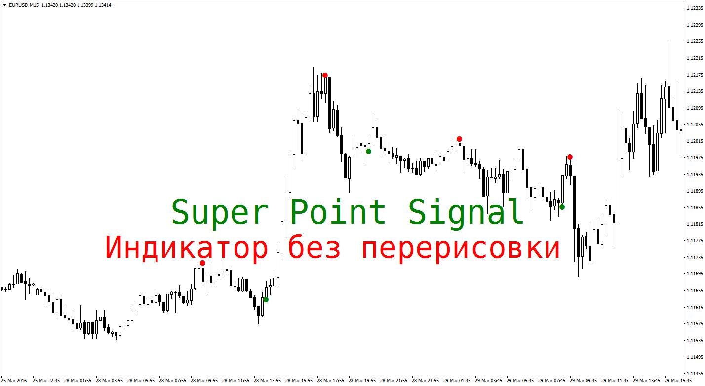 jelek jelzik a bináris opciókat)