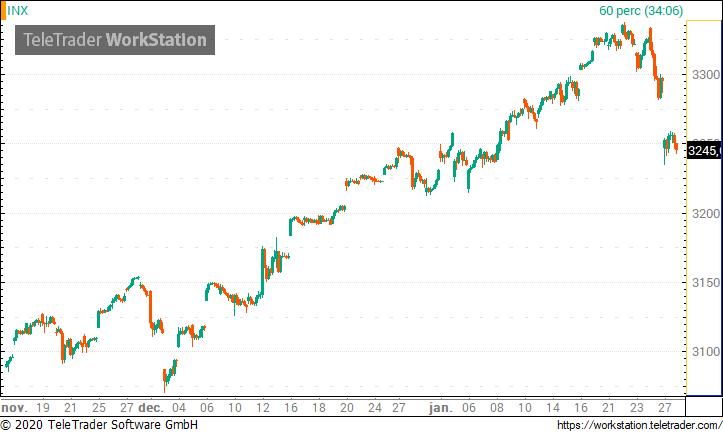kereskedési előrejelzések 2020. 08. 30-ig)