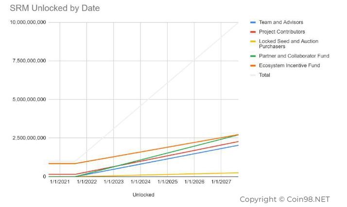 mire használják a tokent internetes pénzkeresésről szóló tanfolyam
