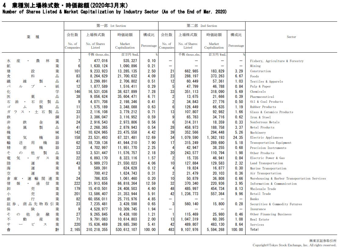 Japán tőzsde: Miért nem működik a buy and hold és a momentum stratégia?