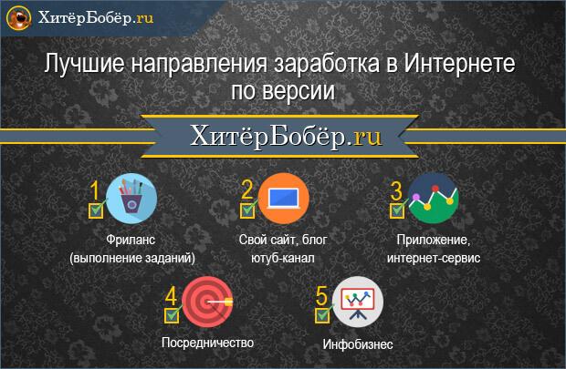 pénzkeresésről az interneten befektetések nélkül)