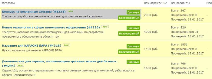 számlák, ahol valódi pénzt kereshet)
