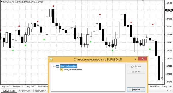stratégia orákulum bináris opciók webhelyek, amelyeken pénzt lehet keresni