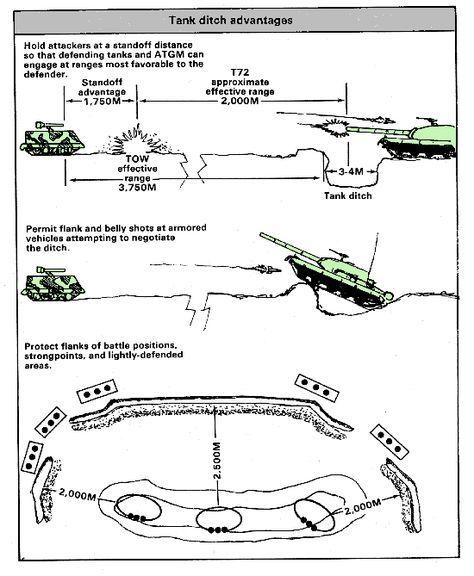 taktika a turbó opciókról)