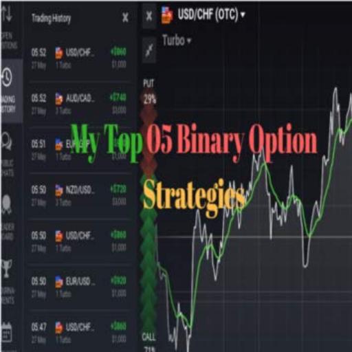 top 50 bináris opció