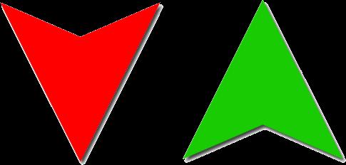 Bináris opciók kereskedése az OptionBit-nél