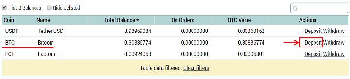 ma vásároljon bitcoinokat)