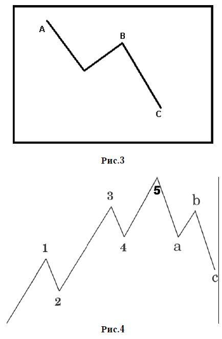 bizalomkezelés bináris opciókhoz