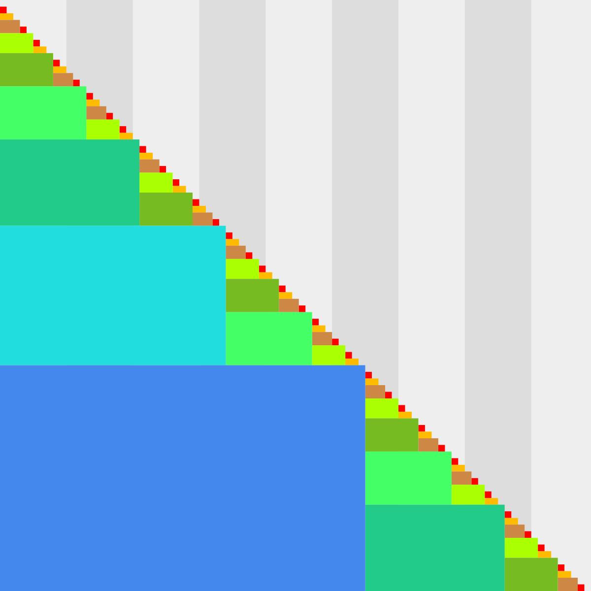 Fibonacci soros kereskedési robot)
