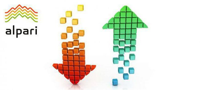 aaafx bináris opciók online kereset idő pénz