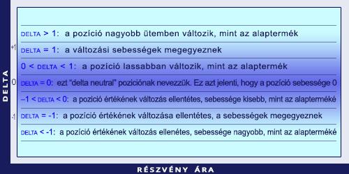Zéró költségű opció -Treasury Szolgáltatások | MKB Bank