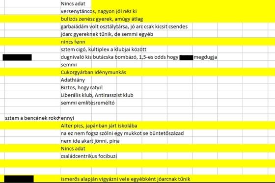 Magyar Narancs - Publicisztika - Kálmán C. György: ELTE-bajok