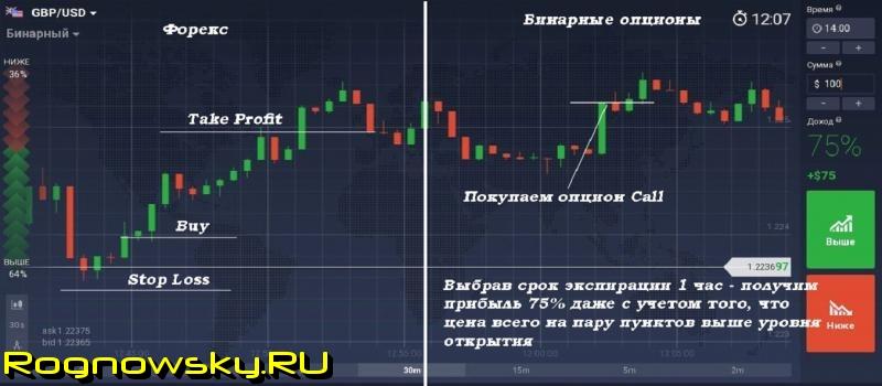 hogyan lehet megtudni a bináris opciók trendjének erősségét)