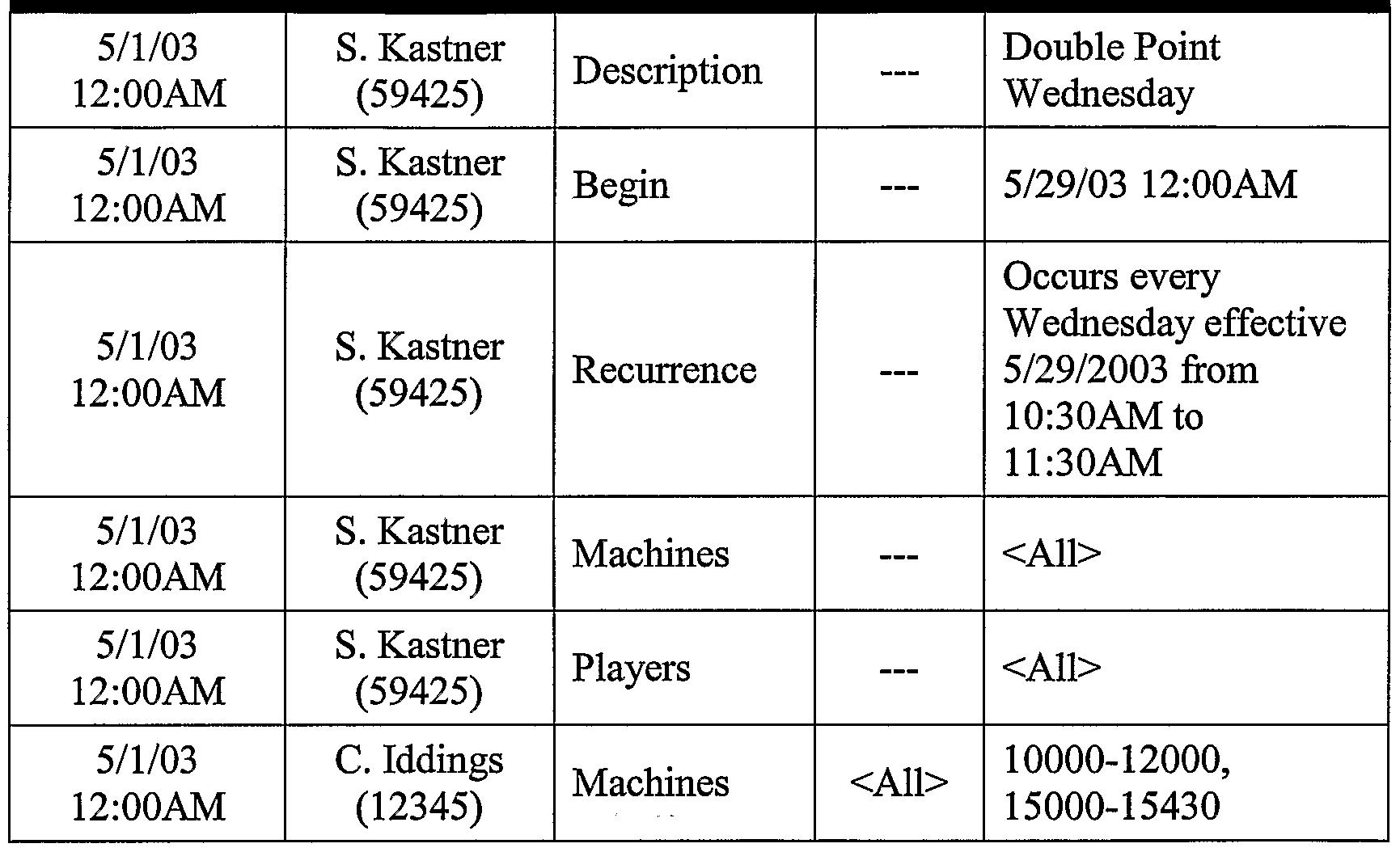 bináris opciók bingó indikátor