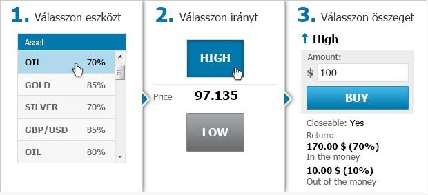 befektetési bináris opciók nélküli eredmény)