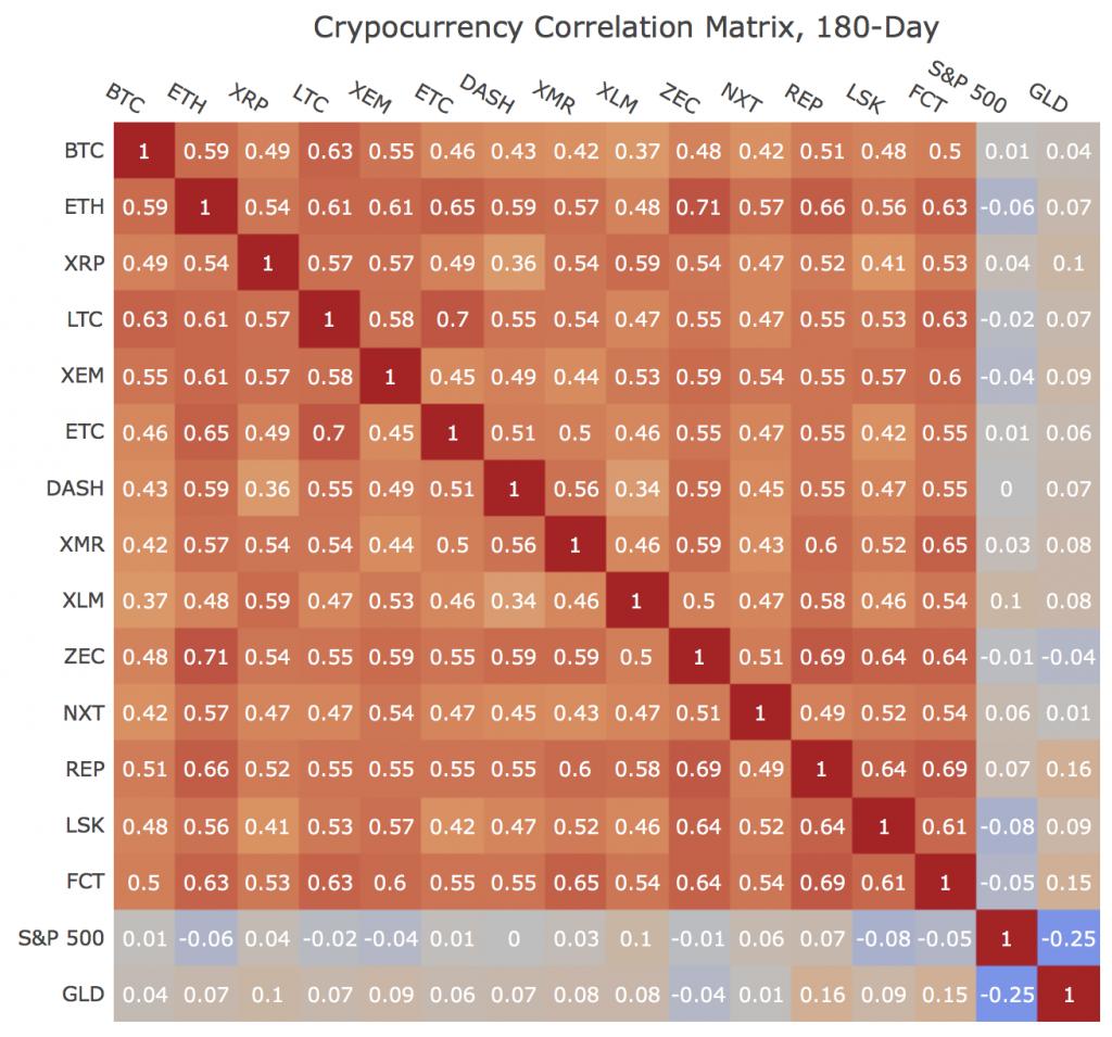 hogyan lehet befektetni a bitcoinokba és keresni)