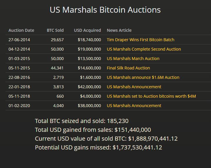 a bitcoinokkal keresett valóság
