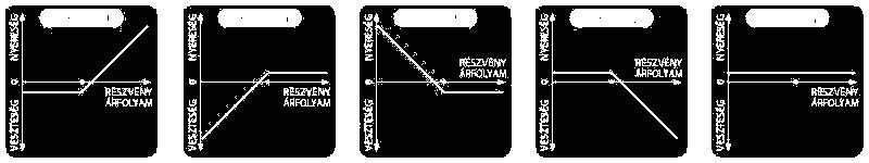 BinaryTrader - portobalaton.hu