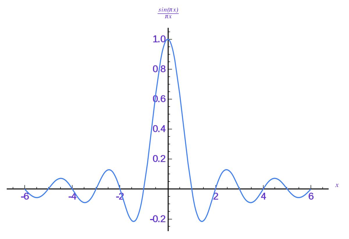 lineáris szűrő trendvonal