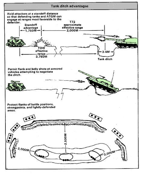 taktika a turbó opciókról